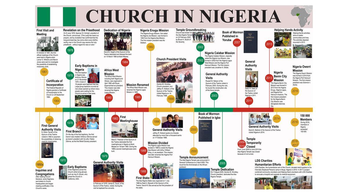 L'histoire de l'Eglise au Nigéria
