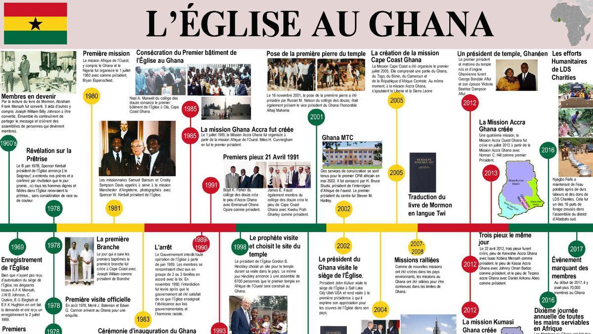 L'histoire de l'Eglise au Ghana