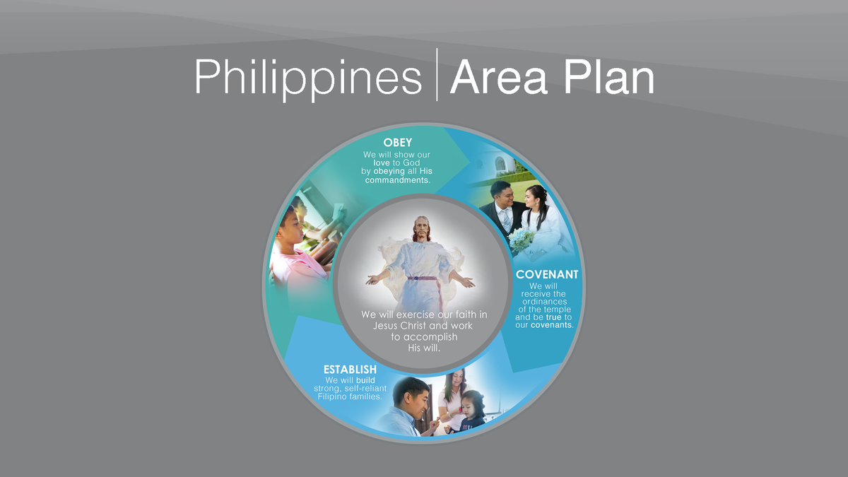 Philippines Area Plan Broadcast