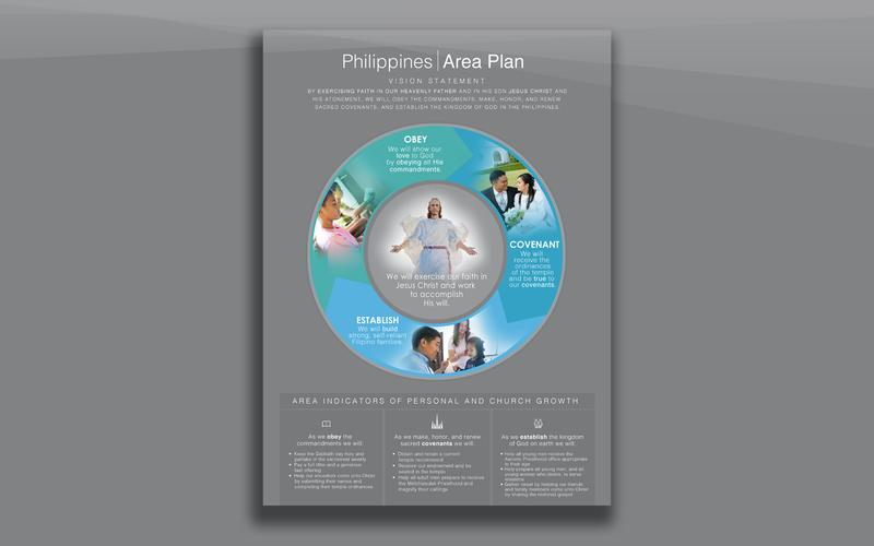 Philippines Area Plan