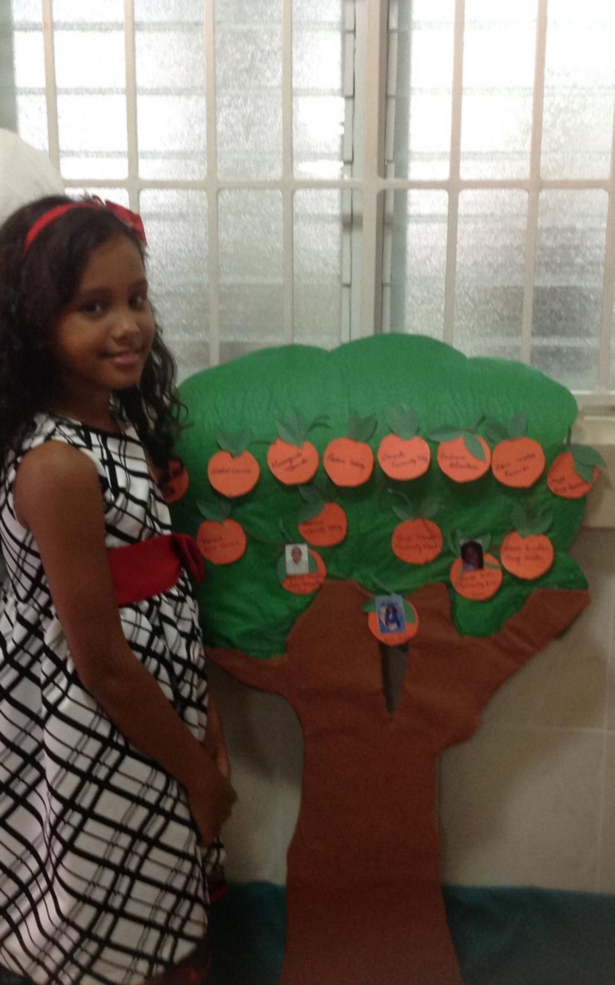Niños de la Primaria que han trabajado con la Genealogia.jpg