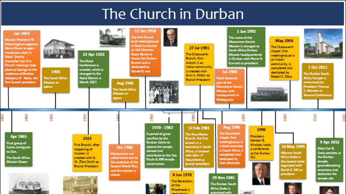 History of the Church in Durban