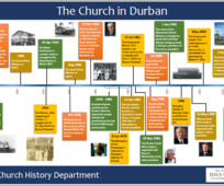 Timeline of Durban.PNG