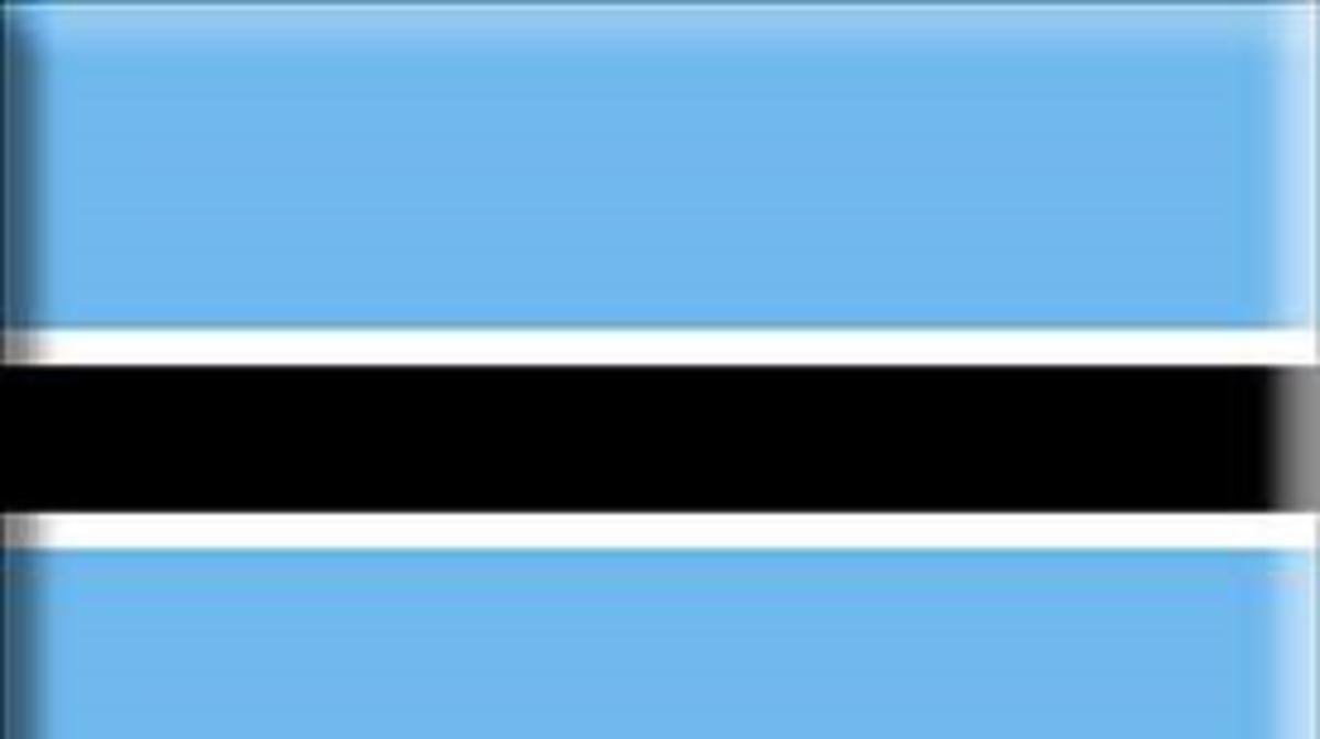 Botswana Information