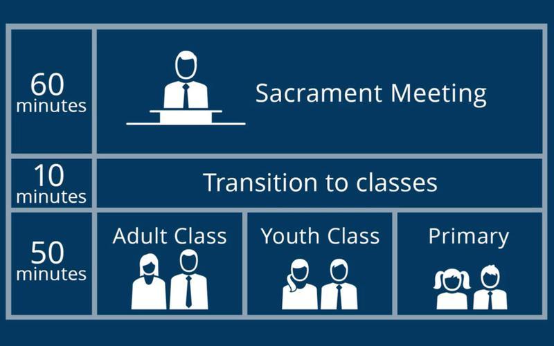 家中和教會中的福音教導