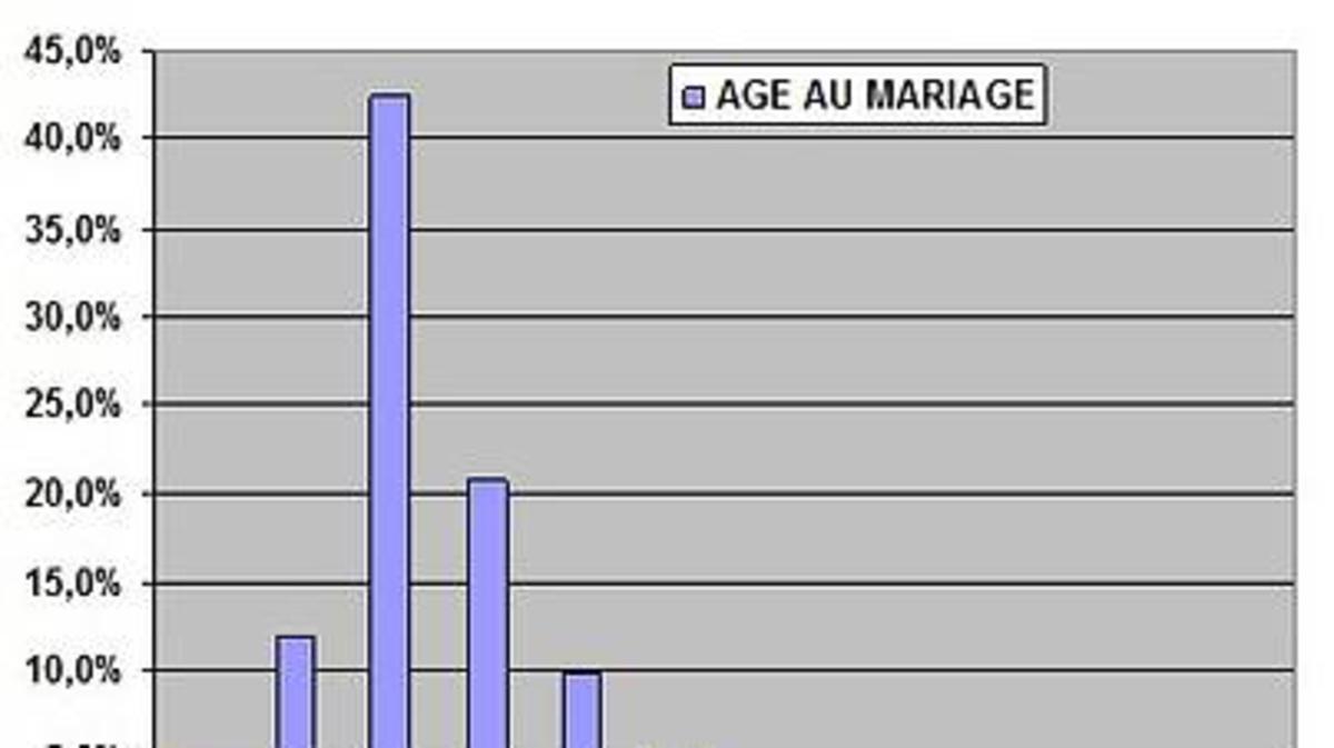 9ème épisode : Qui sont les Mormons de France ?