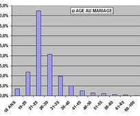 mormons_france_age_mariage_01.jpg