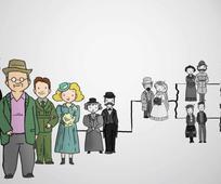 Dibujo árbol familiar, tomado de lds.org