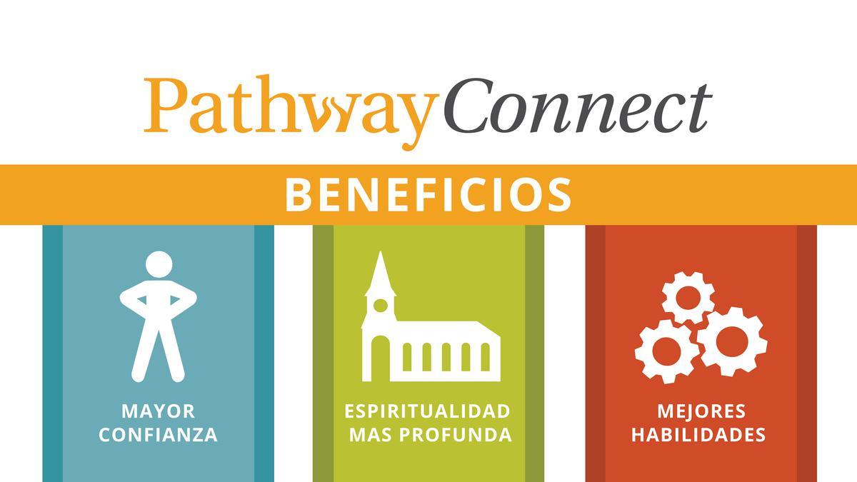 Beneficios de Pathway Connect