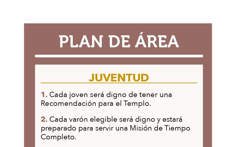 Visión del Plan de Área