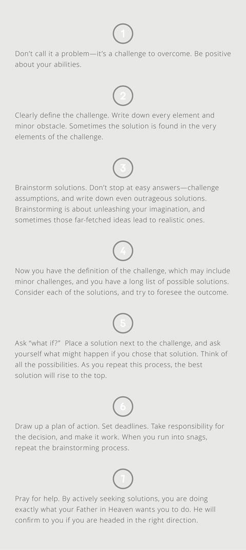 srs_blog_solve_problems_graphic.jpg